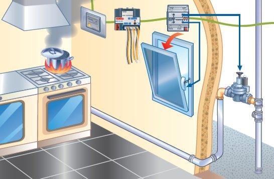 Domotica e sicurezza ambientale muoversi insieme - Impianti sicurezza casa ...